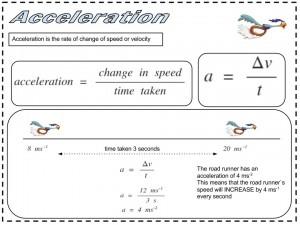 AccelerationNote