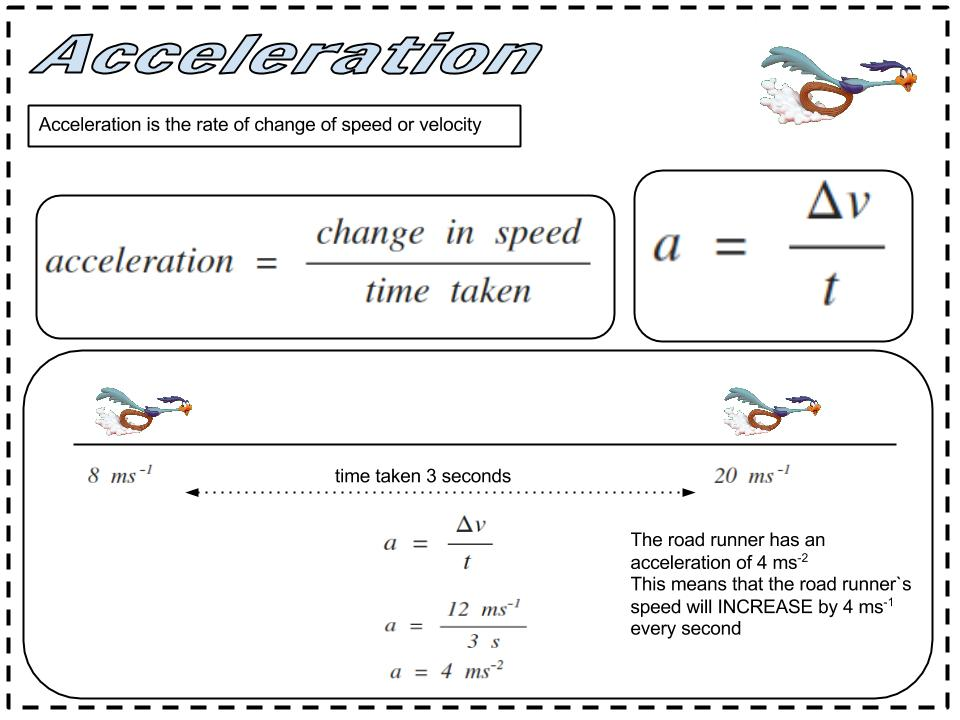 Acceleration for Pinte...